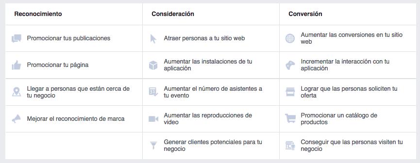 Campañas de Publicidad en Facebook en otromarketing.es
