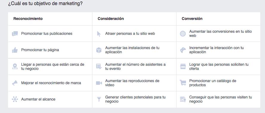 Objetivos de Facebook Ads en otromarketing.es